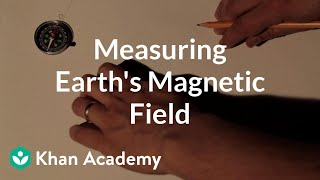 Earth S Magnetic Field How To Measure Discoveries And Projects Physic