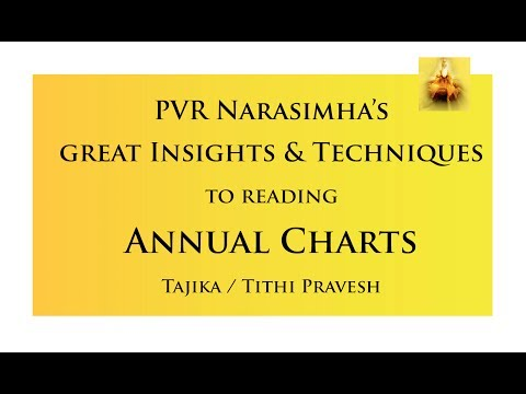 Rare Techniques to Predict Annual/Tithi Pravesh Charts - Varshphal