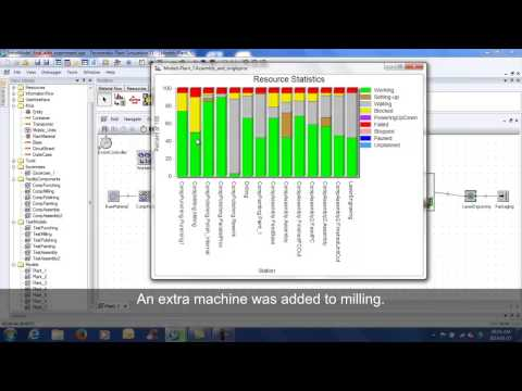 Advanced Modeling in Plant Simulation - Experiment Manager