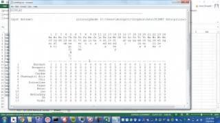 Cleaning and Preparing Data in UCINET - PakVim net HD Vdieos