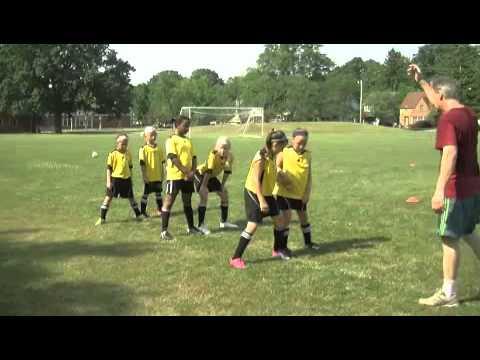 Soccer Manual Shielding & Aggression
