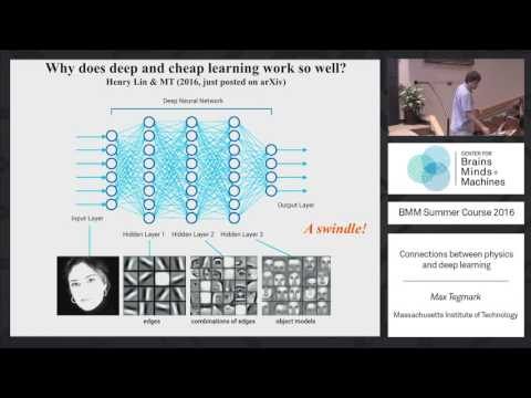 Connections between physics and deep learning