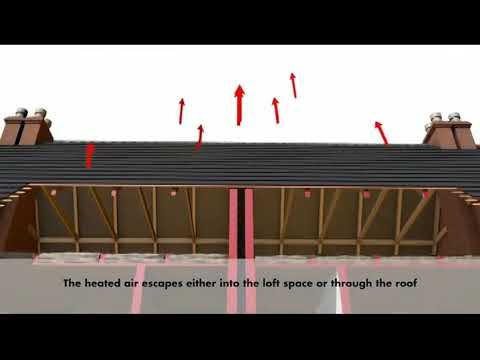 Knauf Insulation - Party Wall Thermal Bypass Explained