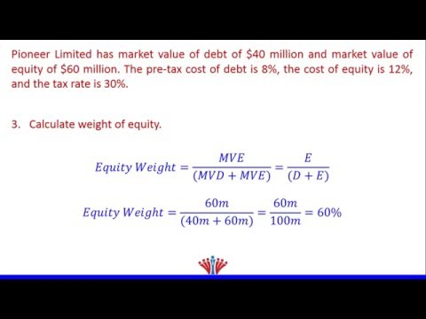 WACC Example 1 finding Weight of Equity