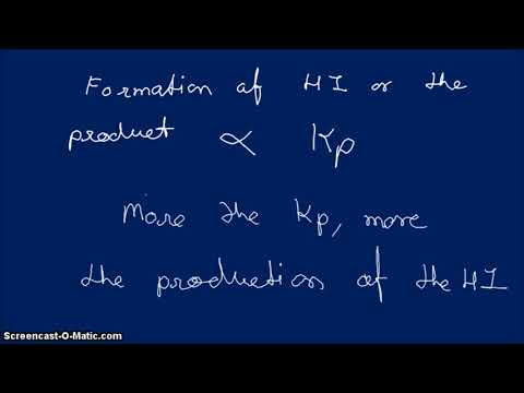 Video - Kp and temperature correlation for the reaction H2 +I2 producing 2HI