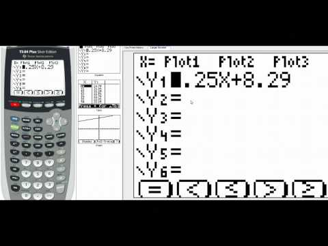 Residuals on the TI 84 Calculator
