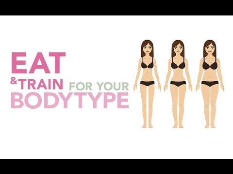 How To TRAIN and EAT Based On Your BODY TYPE?? (Ectomorph, Mesomorph, Endomorph)