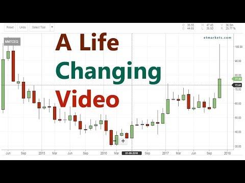 ये वीडियो आपकी जिंदगी बदल देगा, perfect technical trading strategies in indian stock market [Hindi]