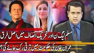 Takrar with Imran Khan | 7 August 2018 | Express News