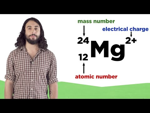 Nuclide Symbols: Atomic Number, Mass Number, Ions, and Isotopes