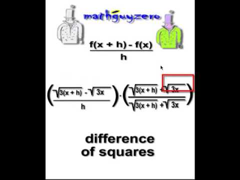 Difference quotient with conjugate