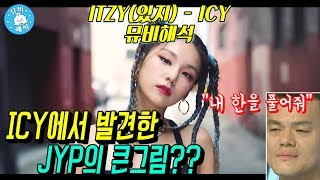 Download [해군수달] ITZY 있지 - ICY 뮤비해석 Video