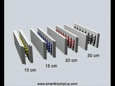 SmartBlockPlus-isospan plus Formwork thermal for building energy saving Reducing CO2 emissions