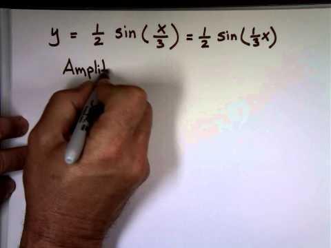Graph y = a Sin(bx) or y= a Cos(bx)