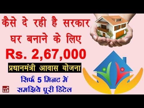 Xxx Mp4 Pradhan Mantri Awas Yojana Scheme Details In Hindi प्रधानमंत्री आवास योजना क्या है PMAY In Hindi 3gp Sex