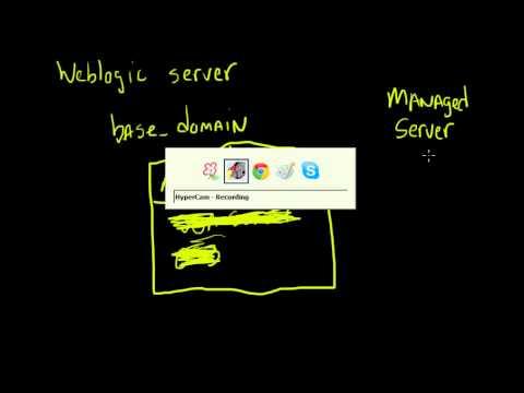Oracle - Understanding WebLogic Architecture
