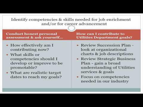 Creating an Individual Development Plan