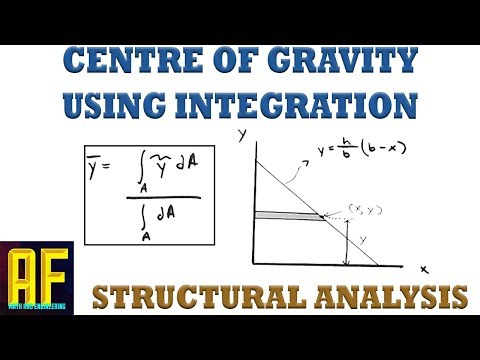 Centre of Gravity/Centroid of a Triangle Using Integration - Solving for y bar