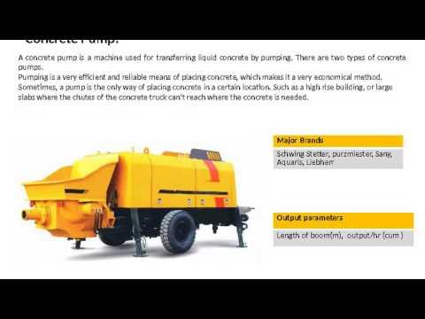 Concrete Equipment Rental - EQPT.IN