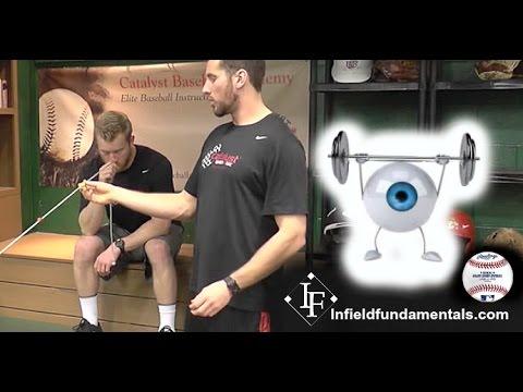 Baseball & Softball Eye Exercises - See the ball better, get better results