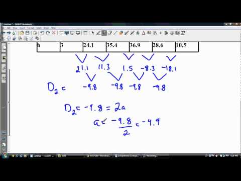 Finding the Equation of a Quadratic from a Table