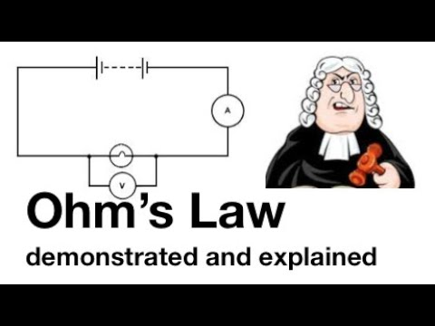 Resistance and Ohm's Law measured and explained: from fizzics.org