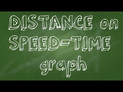 Distance on a Speed-Time Graph (simple physics tutorial)