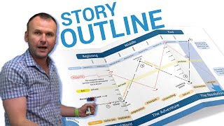 Story Outline The Easy Way