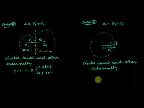 Lecture 11: Position of circles, direct and transverse common tangents, length and equation.