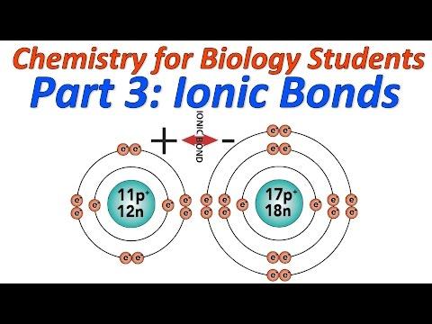 Basic Chemistry for Biology Part 3: Ionic Bonding