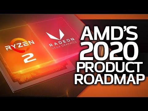 AMD's 2020 Product Roadmap! Ryzen 2, Navi & 2nd Gen Threadripper