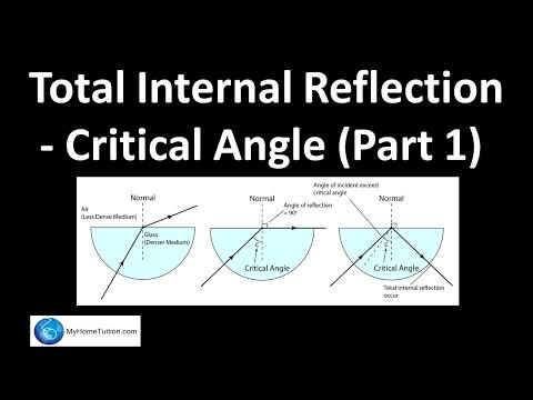 Total Internal Reflection - Critical Angle (Part 1) | Light