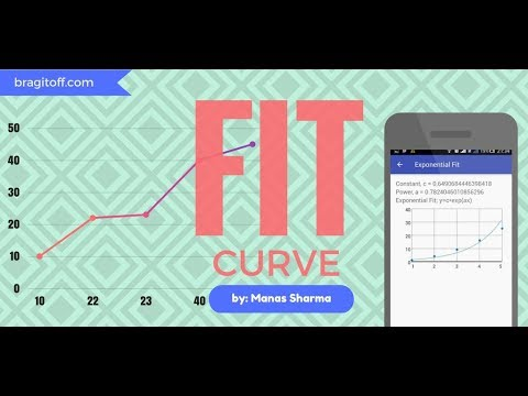 CURVE FITTING on ANDROID - Linear, Polynomial, Exponential Fit