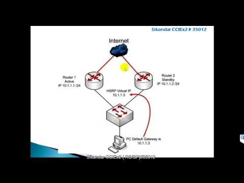 CCNA Routing & Switching: First Hop Redundancy _ introduction