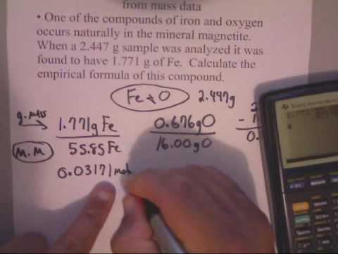 How to Calculate Empirical Formula from Mass Data | www.whitwellhigh.com