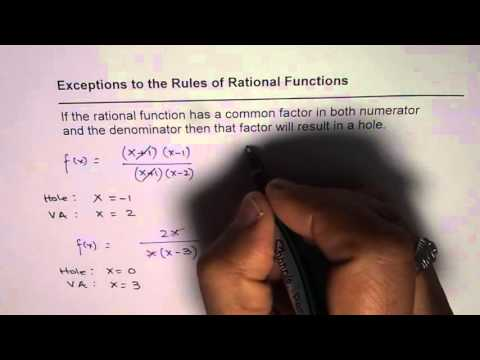 Common Factor in Numerator and Denominator May Lead to Hole in Rational Function