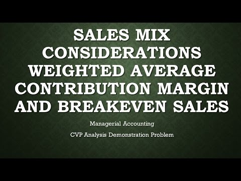 Sales Mix Demonstration Problem - Weighted Average Contribution Margin and Breakeven Sales