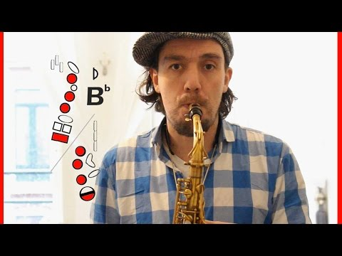 Chromatic scale instructions for the saxophone - Chromatic scale step by step