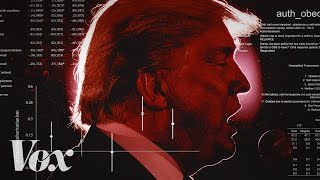 Authoritarianism: The political science that explains Trump