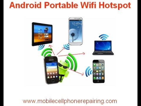 Android Portable Wifi Hotspot