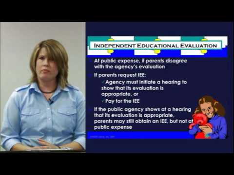 Parent's Rights and Procedural Safeguards