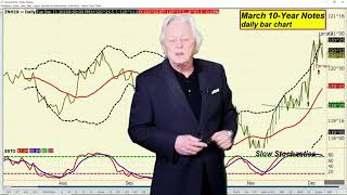 Ira Epstein's End of the Day Financial Video 12 11 2018