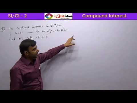 Compound Interest - Calculation of Rate
