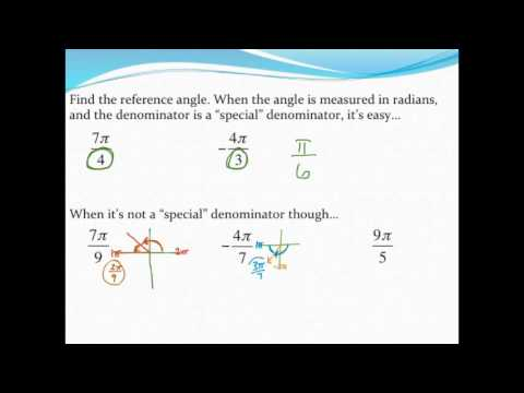 Finding reference angles in radians (no special denominators)