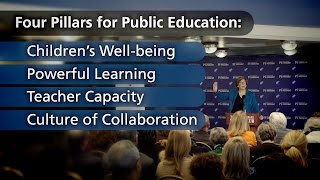 Four Pillars to Achieve Powerful, Purposeful Public Education …Or Reigniting the Education Wars