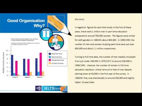IELTS Academic Task 1 Writing Body Paragraph Techniques: Line Graph and Bar Chart