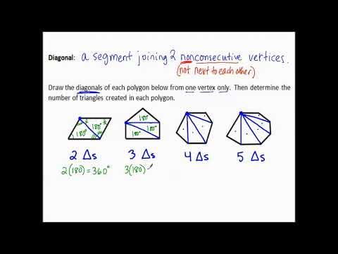 6.1a Polygon Interior Angle Measures