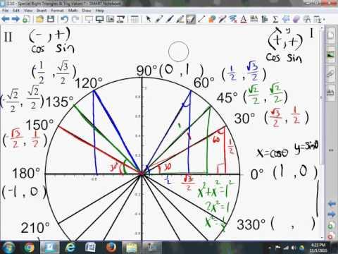 1 05   Unit Circle Coordinates and Reference angles and Coterminal Angles