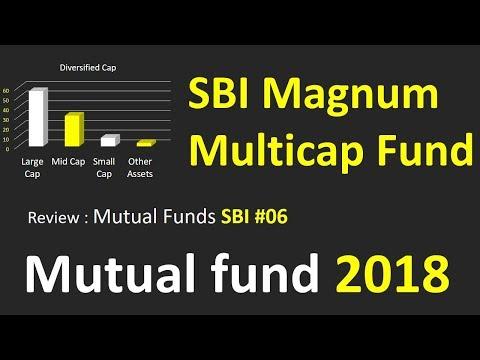 Review SBI mutual Fund 2018 : SBI Magnum Multicap Fund | Invest in Mutual funds in Multicap fund