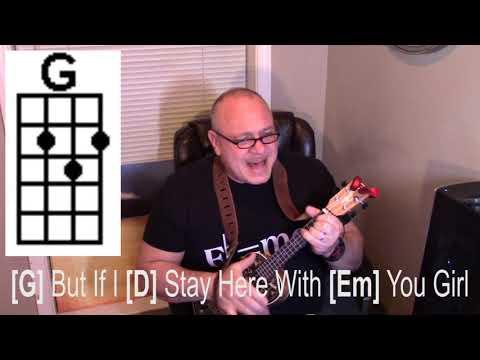 How to Play Lynyrd Skynyrd's Freebird on the Alvarez Grateful Dead Tattoo Ukulele